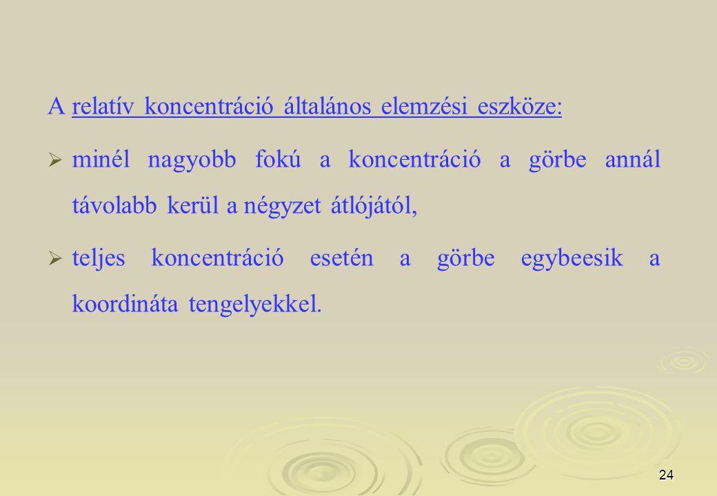 24 A relatív koncentráció általános elemzési eszköze:   minél nagyobb fokú a koncentráció a görbe annál távolabb kerül a négyzet átlójától,   telj