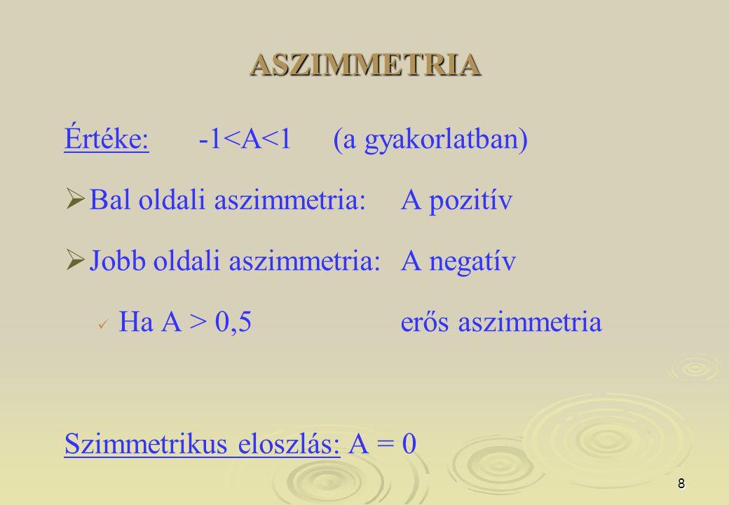 8 ASZIMMETRIA Értéke: -1<A<1(a gyakorlatban)   Bal oldali aszimmetria:A pozitív   Jobb oldali aszimmetria: A negatív Ha A > 0,5erős aszimmetria Szimmetrikus eloszlás: A = 0