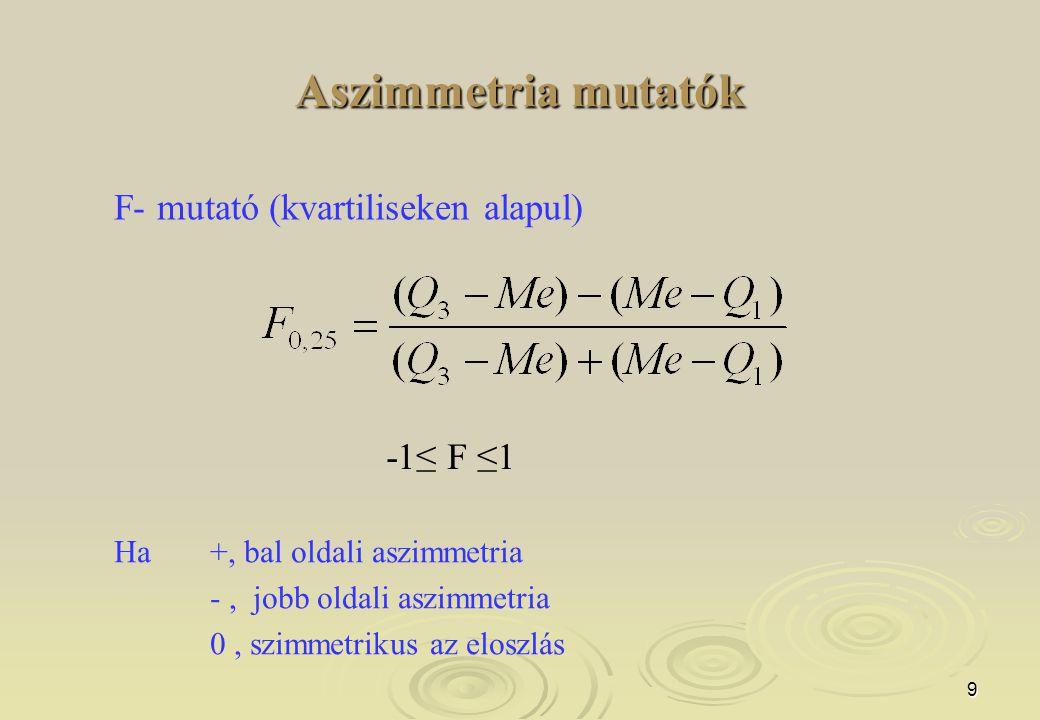 9 Aszimmetria mutatók Ha+, bal oldali aszimmetria -, jobb oldali aszimmetria 0, szimmetrikus az eloszlás F- mutató (kvartiliseken alapul) -1≤ F ≤1