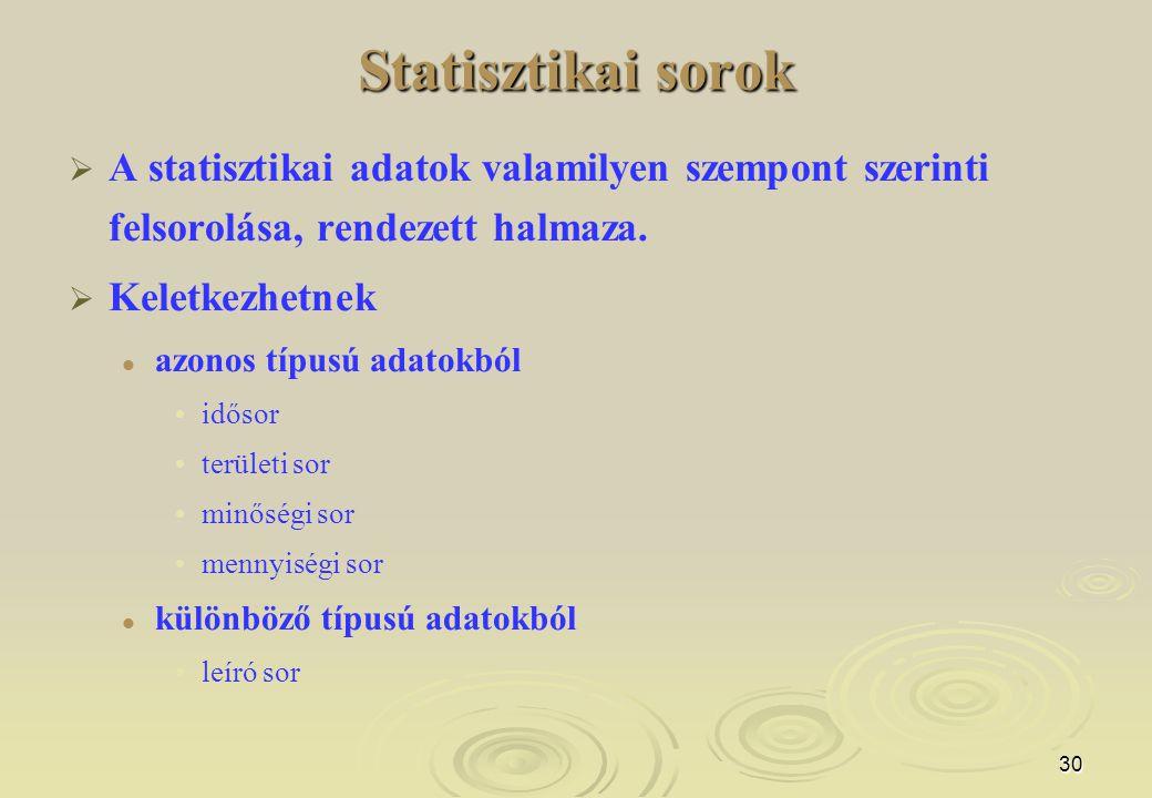 30   A statisztikai adatok valamilyen szempont szerinti felsorolása, rendezett halmaza.   Keletkezhetnek azonos típusú adatokból idősor területi s