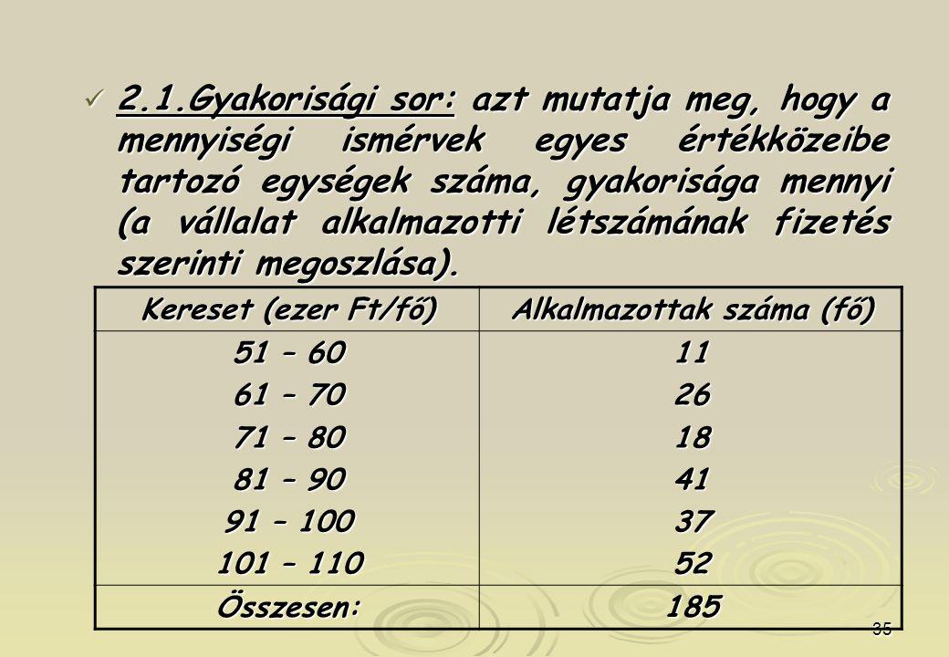 35 2.1.Gyakorisági sor: azt mutatja meg, hogy a mennyiségi ismérvek egyes értékközeibe tartozó egységek száma, gyakorisága mennyi (a vállalat alkalmaz