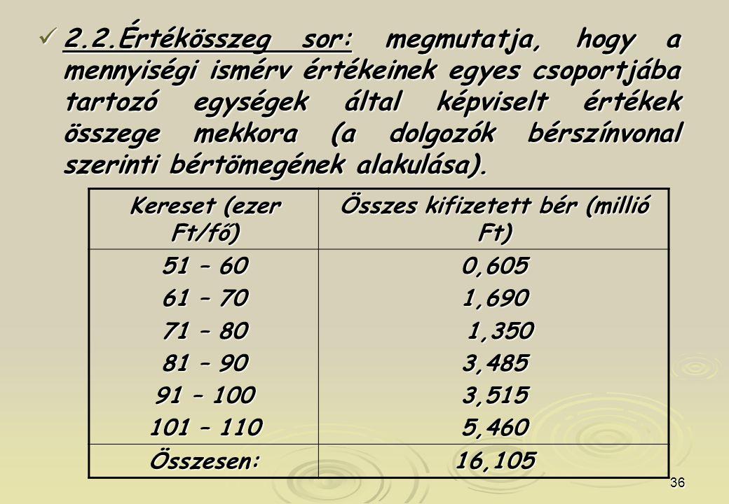 36 2.2.Értékösszeg sor: megmutatja, hogy a mennyiségi ismérv értékeinek egyes csoportjába tartozó egységek által képviselt értékek összege mekkora (a