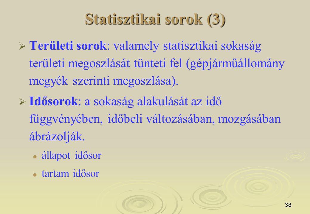 38   Területi sorok: valamely statisztikai sokaság területi megoszlását tünteti fel (gépjárműállomány megyék szerinti megoszlása).   Idősorok: a s