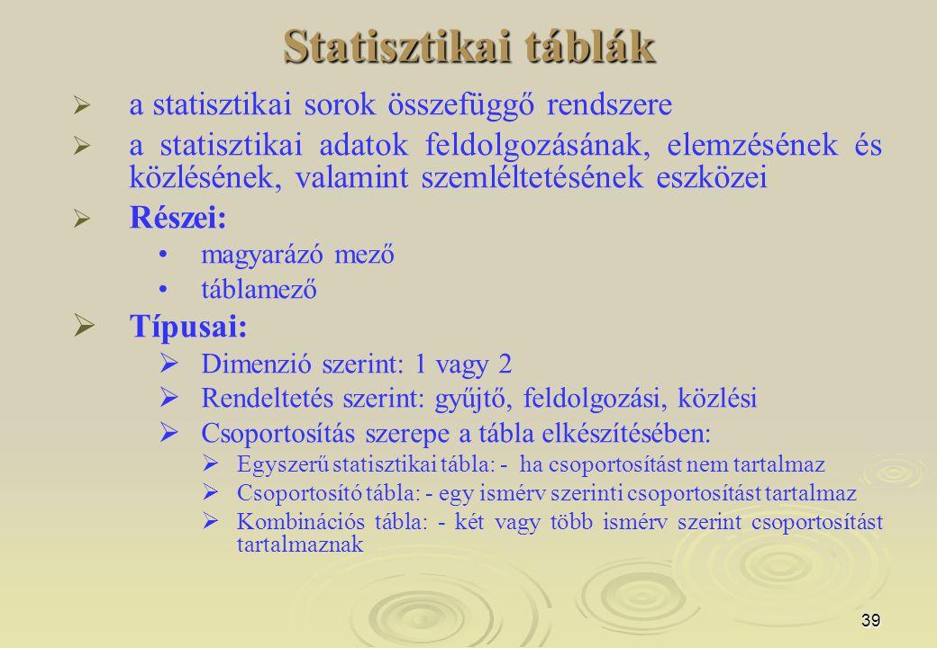 39 Statisztikai táblák   a statisztikai sorok összefüggő rendszere   a statisztikai adatok feldolgozásának, elemzésének és közlésének, valamint sz
