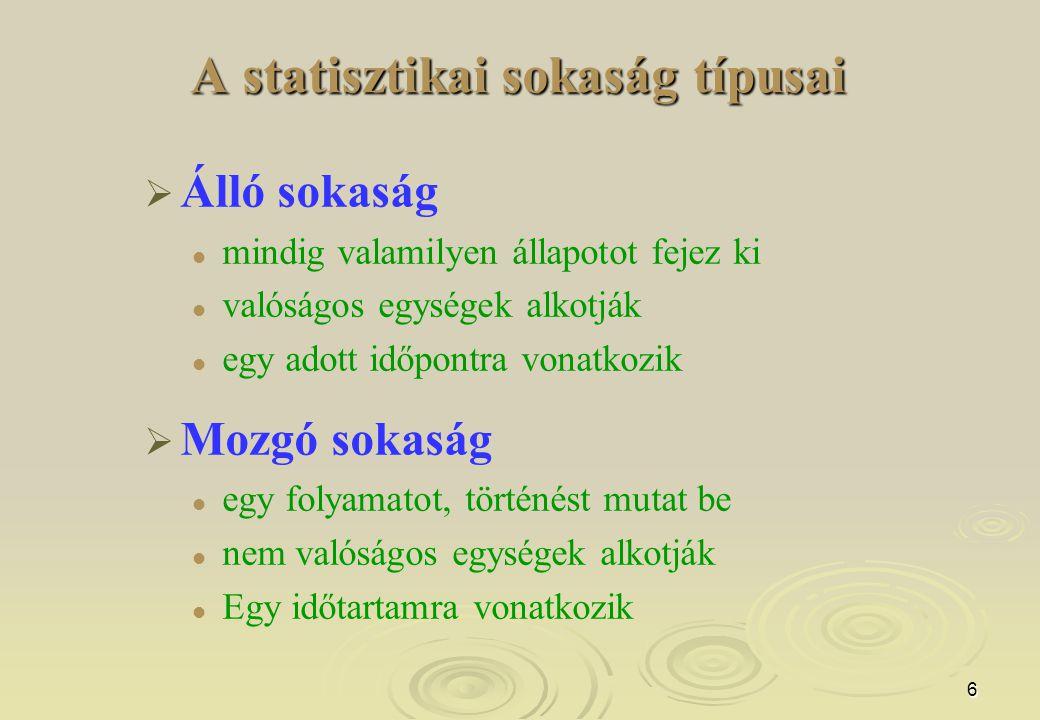 7   Véges sokaság gyakorlatilag számba vehető gyakorlatilag számba vehető   Végtelen sokaság gyakorlatilag nem vehető számba (búzaszemek) gyakorlatilag nem vehető számba (búzaszemek)   Teljes sokaság a körülhatárolt sokaság minden egységét tartalmazza a körülhatárolt sokaság minden egységét tartalmazza (az összes választópolgár)   Minta sokaság a teljes statisztikai sokaság egységeinek bizonyos szempontok kiválasztott része a teljes statisztikai sokaság egységeinek bizonyos szempontok szerint kiválasztott része A statisztikai sokaság további típusai