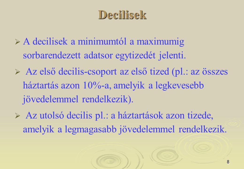 8Decilisek   A decilisek a minimumtól a maximumig sorbarendezett adatsor egytizedét jelenti.   Az első decilis-csoport az első tized (pl.: az össz
