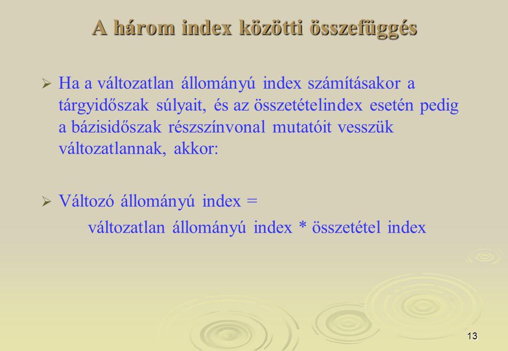 13 A három index közötti összefüggés   Ha a változatlan állományú index számításakor a tárgyidőszak súlyait, és az összetételindex esetén pedig a bá