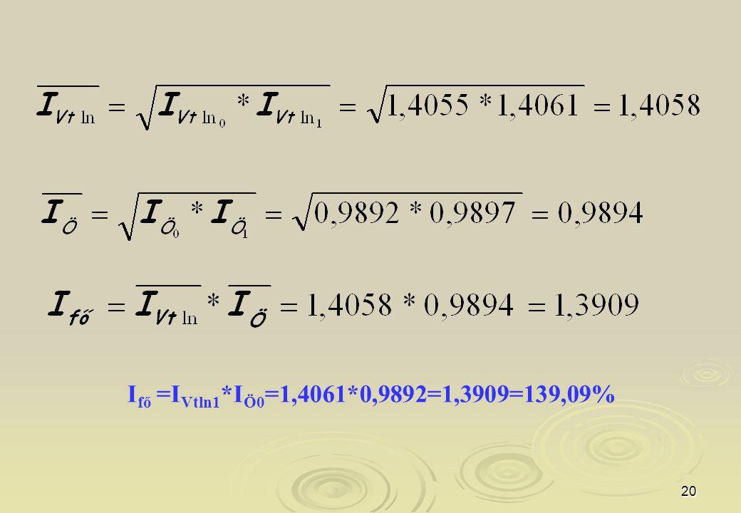 20 I fő =I Vtln1 *I Ö0 =1,4061*0,9892=1,3909=139,09%