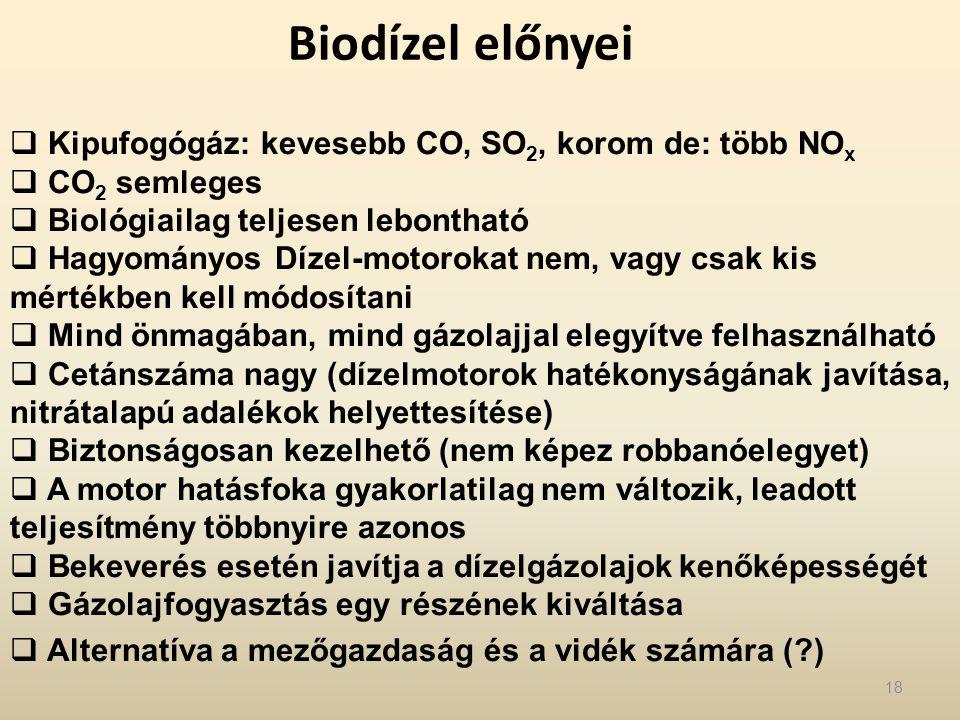Biodízel előnyei  Kipufogógáz: kevesebb CO, SO 2, korom de: több NO x  CO 2 semleges  Biológiailag teljesen lebontható  Hagyományos Dízel-motoroka