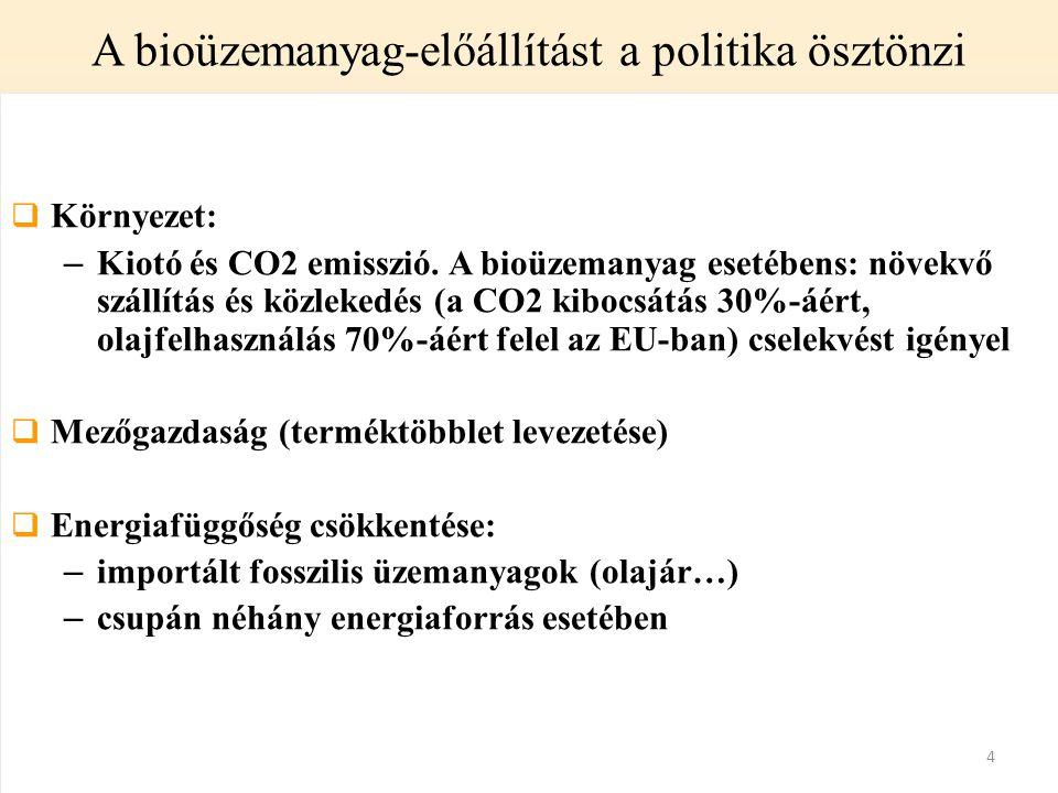 A bioüzemanyag-előállítást a politika ösztönzi  Környezet: – Kiotó és CO2 emisszió. A bioüzemanyag esetébens: növekvő szállítás és közlekedés (a CO2