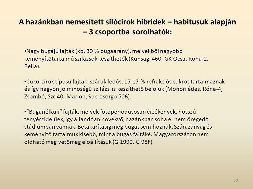 A hazánkban nemesített silócirok hibridek – habitusuk alapján – 3 csoportba sorolhatók: Nagy bugájú fajták (kb. 30 % bugaarány), melyekből nagyobb kem