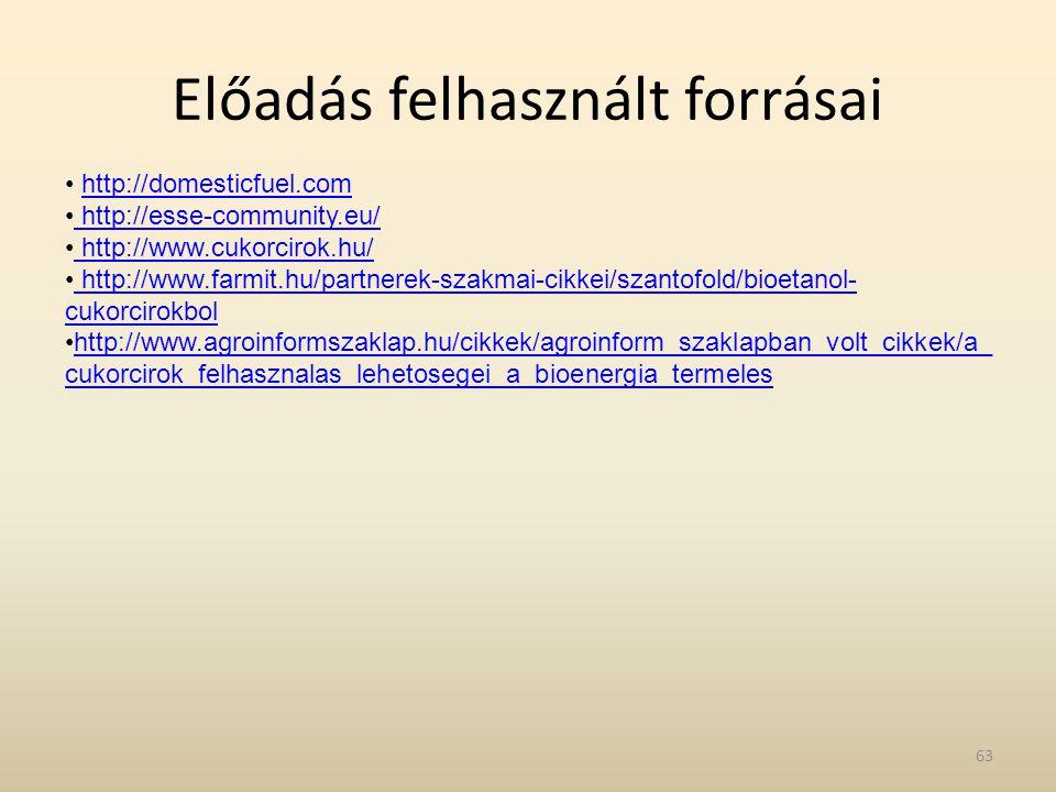 Előadás felhasznált forrásai http://domesticfuel.com http://esse-community.eu/ http://www.cukorcirok.hu/ http://www.farmit.hu/partnerek-szakmai-cikkei