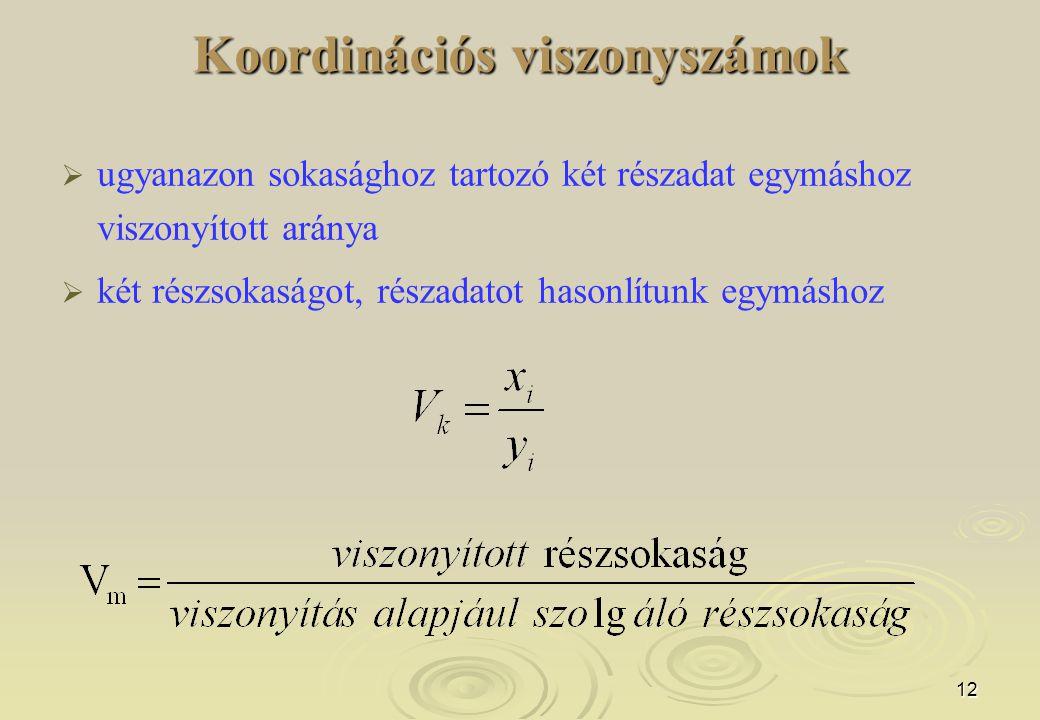 12 Koordinációs viszonyszámok   ugyanazon sokasághoz tartozó két részadat egymáshoz viszonyított aránya   két részsokaságot, részadatot hasonlítunk egymáshoz