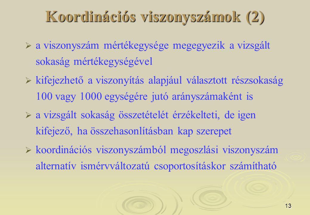 13 Koordinációs viszonyszámok (2)   a viszonyszám mértékegysége megegyezik a vizsgált sokaság mértékegységével   kifejezhető a viszonyítás alapjául választott részsokaság 100 vagy 1000 egységére jutó arányszámaként is   a vizsgált sokaság összetételét érzékelteti, de igen kifejező, ha összehasonlításban kap szerepet   koordinációs viszonyszámból megoszlási viszonyszám alternatív ismérvváltozatú csoportosításkor számítható