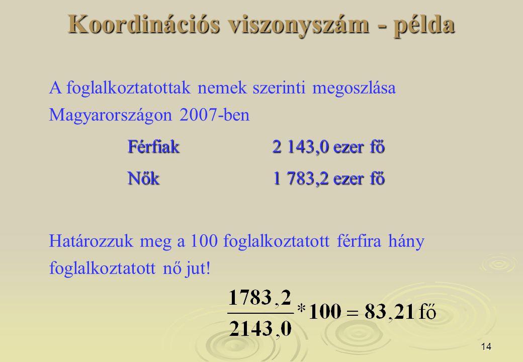 14 Koordinációs viszonyszám - példa A foglalkoztatottak nemek szerinti megoszlása Magyarországon 2007-ben Férfiak2 143,0 ezer fő Nők1 783,2 ezer fő Határozzuk meg a 100 foglalkoztatott férfira hány foglalkoztatott nő jut!