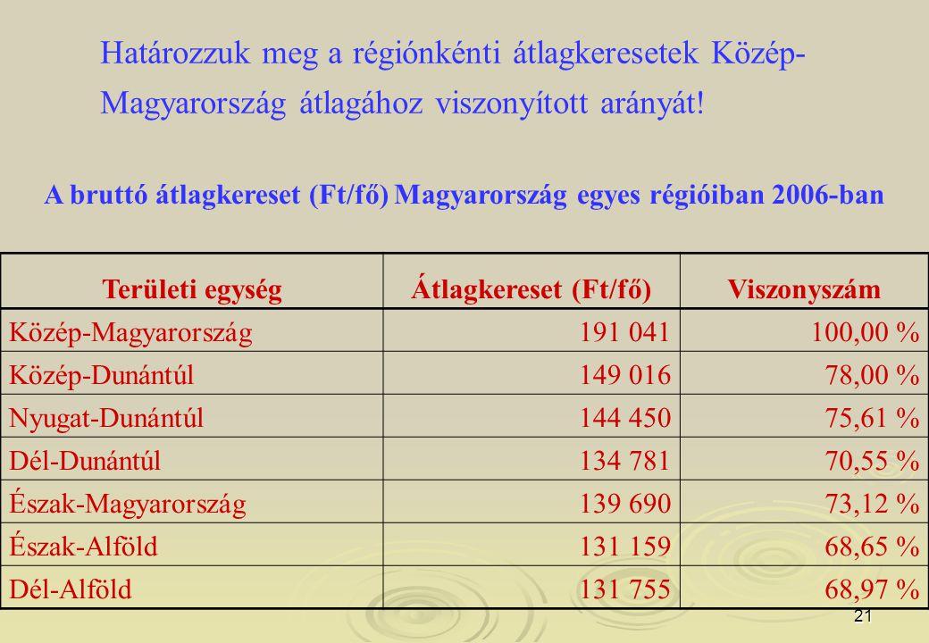 21 Határozzuk meg a régiónkénti átlagkeresetek Közép- Magyarország átlagához viszonyított arányát.