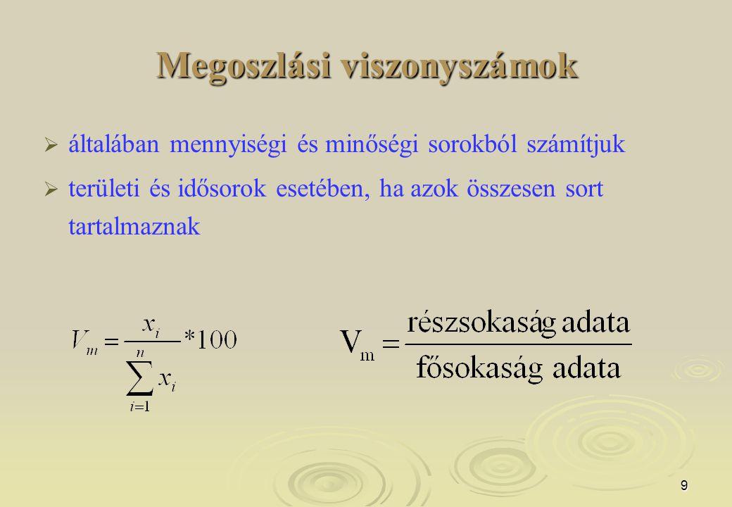 9 Megoszlási viszonyszámok   általában mennyiségi és minőségi sorokból számítjuk   területi és idősorok esetében, ha azok összesen sort tartalmaznak