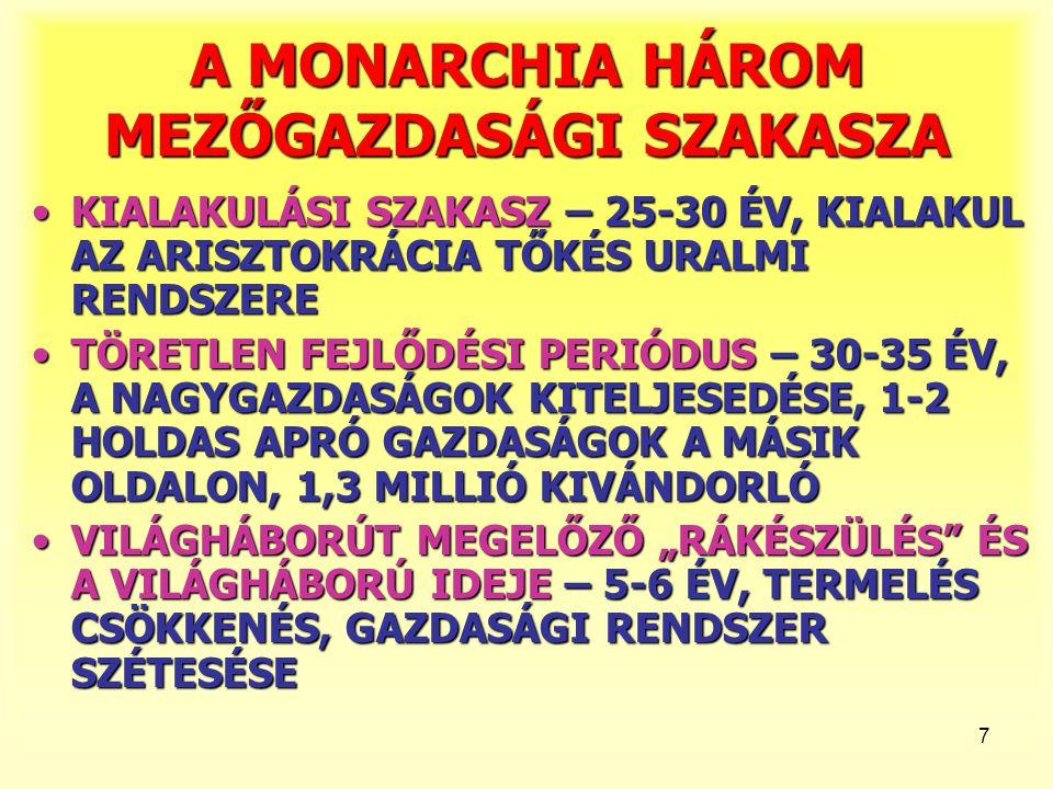 7 A MONARCHIA HÁROM MEZŐGAZDASÁGI SZAKASZA KIALAKULÁSI SZAKASZ – 25-30 ÉV, KIALAKUL AZ ARISZTOKRÁCIA TŐKÉS URALMI RENDSZEREKIALAKULÁSI SZAKASZ – 25-30