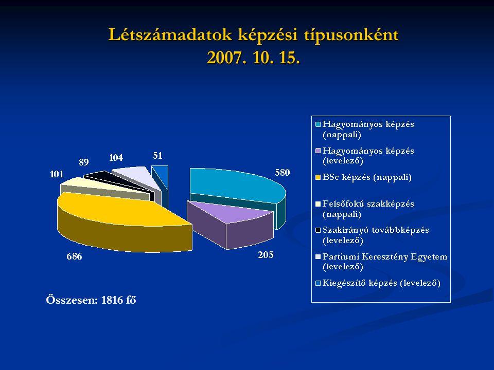 Létszámadatok képzési típusonként 2007. 10. 15. Összesen: 1816 fő
