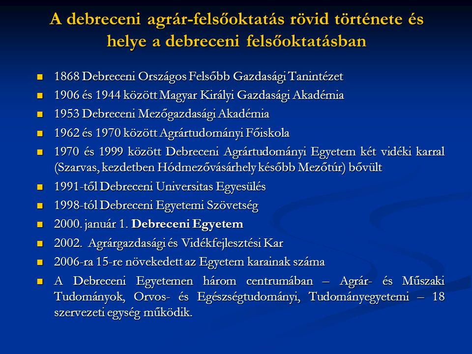 A debreceni agrár-felsőoktatás rövid története és helye a debreceni felsőoktatásban 1868 Debreceni Országos Felsőbb Gazdasági Tanintézet 1868 Debrecen