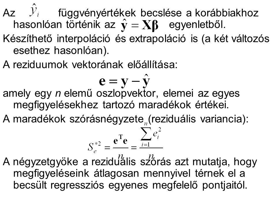 Azfüggvényértékek becslése a korábbiakhoz hasonlóan történik azegyenletből. Készíthető interpoláció és extrapoláció is (a két változós esethez hasonló