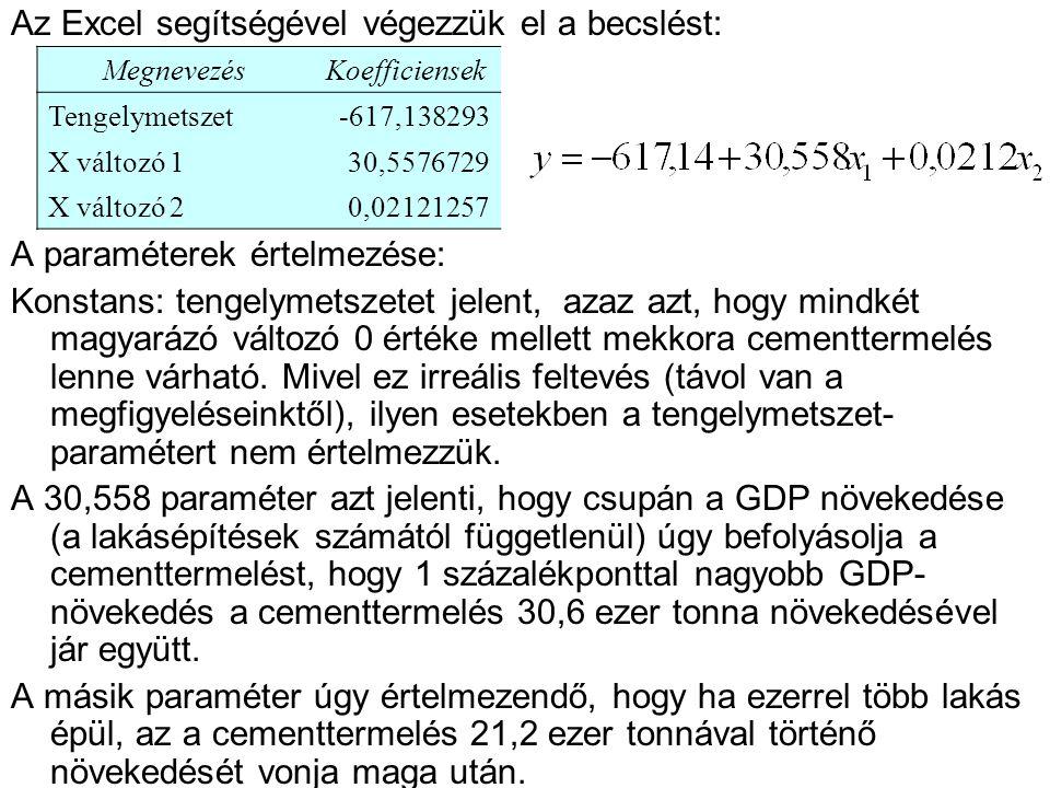 Az Excel segítségével végezzük el a becslést: A paraméterek értelmezése: Konstans: tengelymetszetet jelent, azaz azt, hogy mindkét magyarázó változó 0