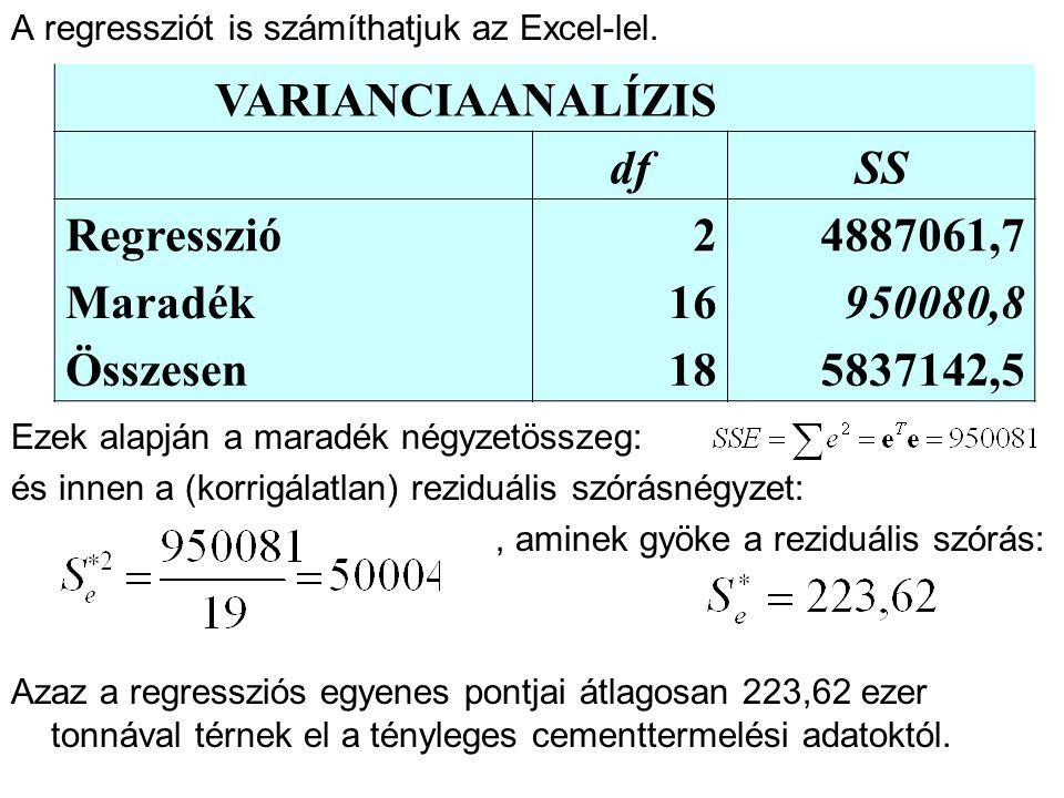 A regressziót is számíthatjuk az Excel-lel. Ezek alapján a maradék négyzetösszeg: és innen a (korrigálatlan) reziduális szórásnégyzet:, aminek gyöke a