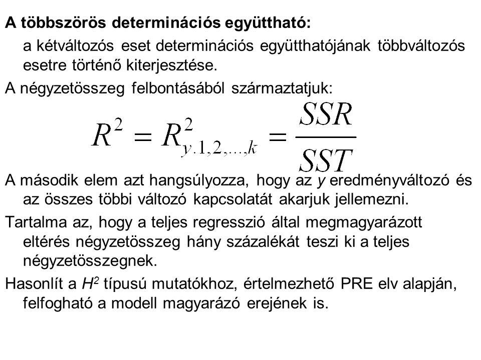 A többszörös determinációs együttható: a kétváltozós eset determinációs együtthatójának többváltozós esetre történő kiterjesztése. A négyzetösszeg fel