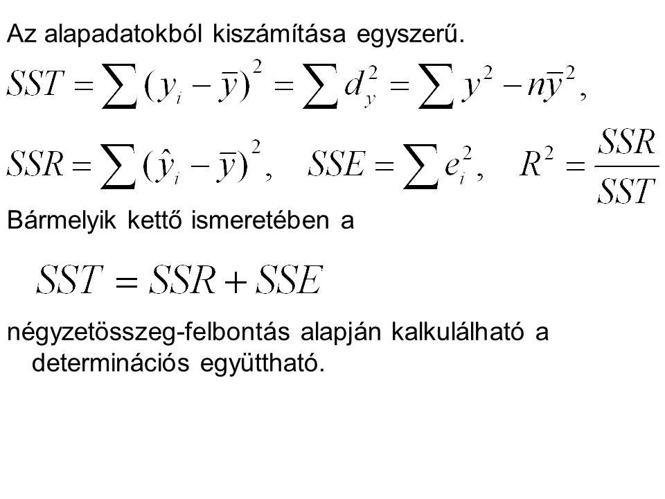 Az alapadatokból kiszámítása egyszerű. Bármelyik kettő ismeretében a négyzetösszeg-felbontás alapján kalkulálható a determinációs együttható.