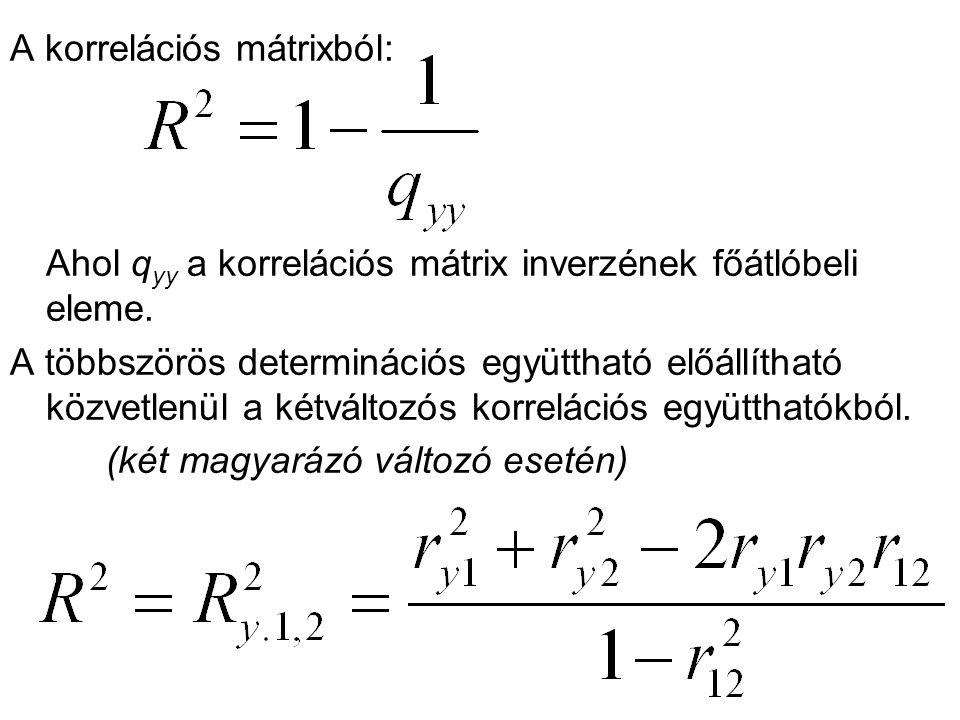 A korrelációs mátrixból: Ahol q yy a korrelációs mátrix inverzének főátlóbeli eleme. A többszörös determinációs együttható előállítható közvetlenül a