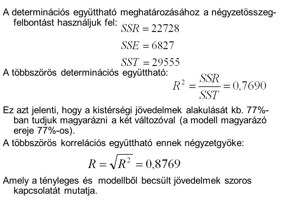 A determinációs együttható meghatározásához a négyzetösszeg- felbontást használjuk fel: A többszörös determinációs együttható: Ez azt jelenti, hogy a