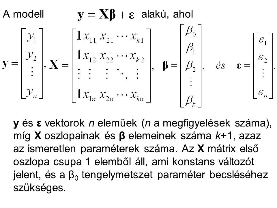 A β regressziós együtthatóvektor becslése (LKN módszerrel): Kiindulva az, és az ezekből következő egyenletekből, az maradék négyzetösszeget kell minimalizálni a függvényében, azaz azt a paramétervektort keressük, amelyik mellett az négyzetösszeg minimális.