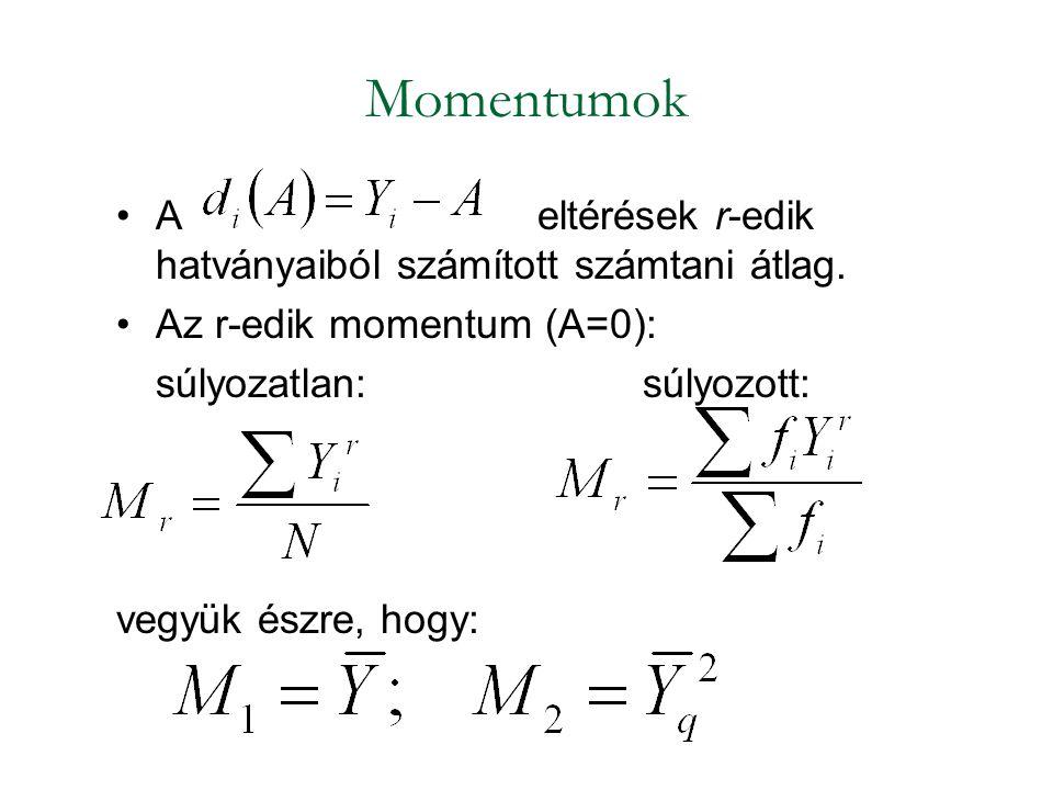 Momentumok A eltérések r-edik hatványaiból számított számtani átlag.