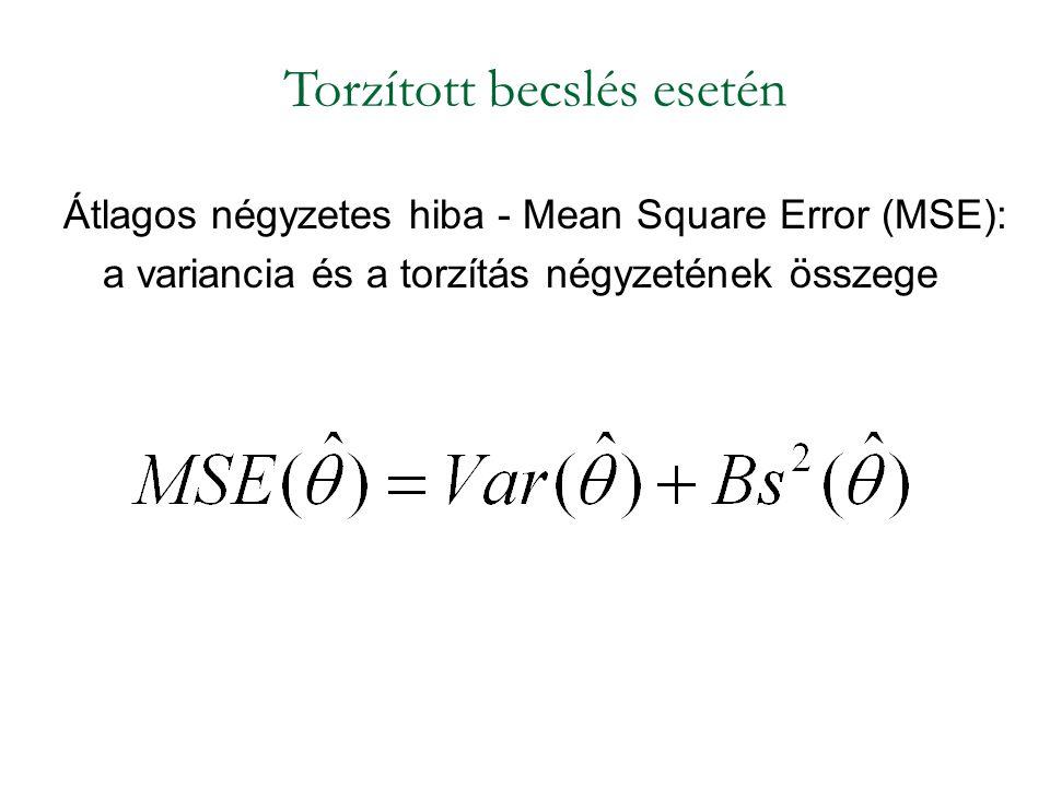 Átlagos négyzetes hiba - Mean Square Error (MSE): a variancia és a torzítás négyzetének összege Torzított becslés esetén