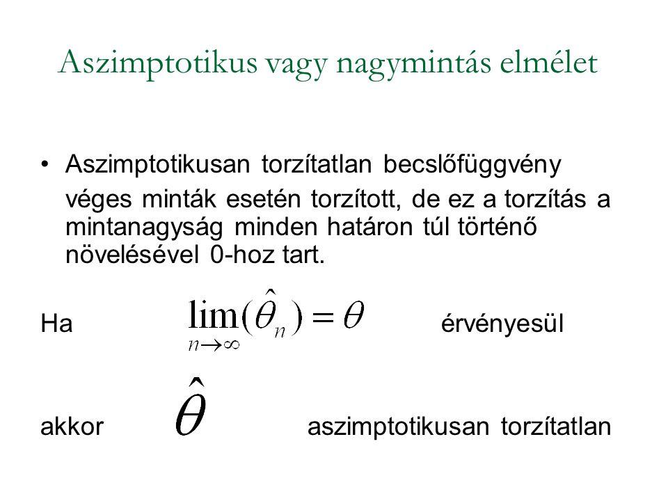 Aszimptotikusan torzítatlan becslőfüggvény véges minták esetén torzított, de ez a torzítás a mintanagyság minden határon túl történő növelésével 0-hoz tart.