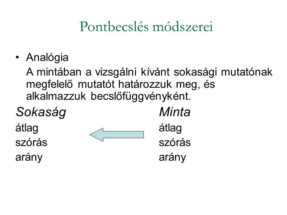 Analógia A mintában a vizsgálni kívánt sokasági mutatónak megfelelő mutatót határozzuk meg, és alkalmazzuk becslőfüggvényként.
