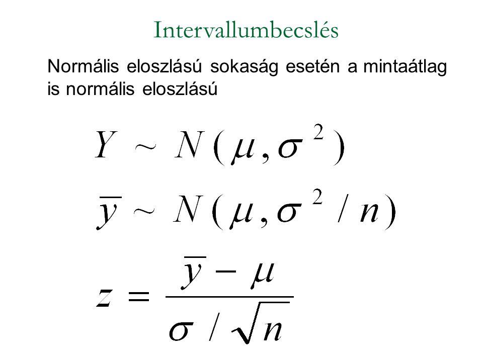 Normális eloszlású sokaság esetén a mintaátlag is normális eloszlású Intervallumbecslés