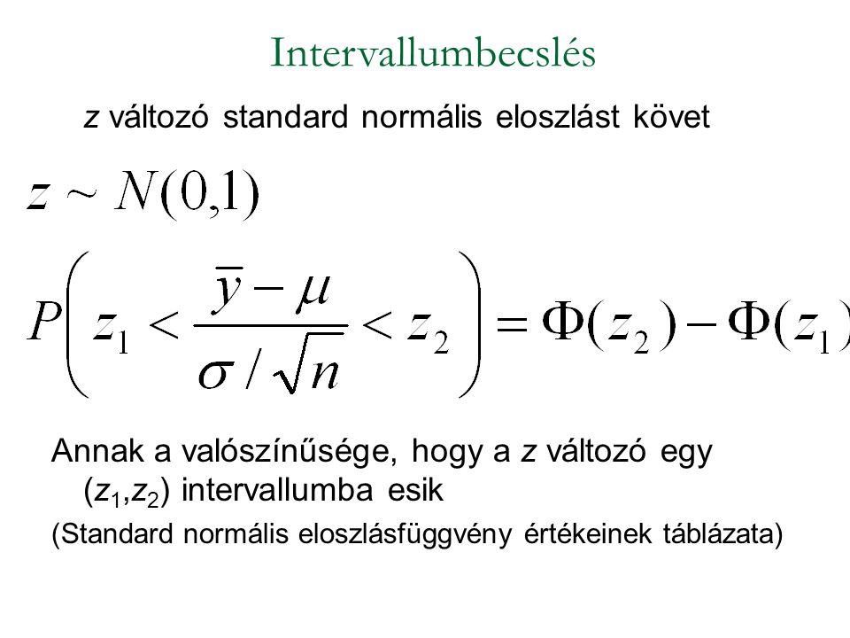 z változó standard normális eloszlást követ Annak a valószínűsége, hogy a z változó egy (z 1,z 2 ) intervallumba esik (Standard normális eloszlásfüggvény értékeinek táblázata) Intervallumbecslés