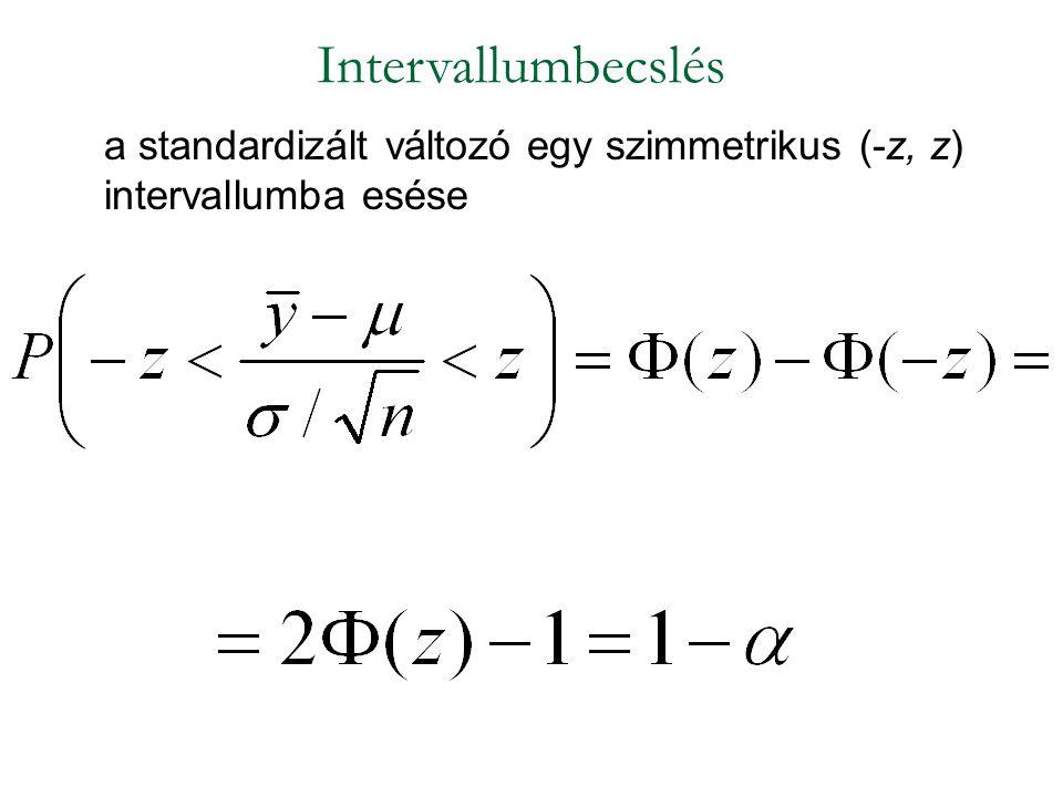 a standardizált változó egy szimmetrikus (-z, z) intervallumba esése Intervallumbecslés