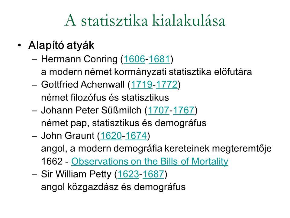 A matematika fejlődése –Blaise Pascal (1623-1662) francia matematikus, fizikus és vallásfilozófus –Jacob Bernoulli (1654-1705) svájci matematikus –Pierre-Simon de Laplace (1749-1827) francia matematikus és csillagász –Johann Carl Friedrich Gauss (1777-1855) német matematikus, fizikus és csillagász –Siméon-Denis Poisson (1781-1840) francia matematikus és fizikus –Pafnutyij Lvovics Csebisev (1821- 1894) orosz matematikus –Andrej Andrejevics Markov (1856-1922) orosz matematikus A statisztika kialakulása (2)