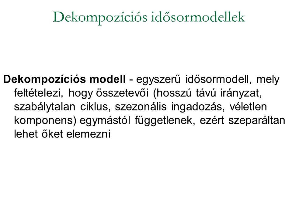 Dekompozíciós modell - egyszerű idősormodell, mely feltételezi, hogy összetevői (hosszú távú irányzat, szabálytalan ciklus, szezonális ingadozás, véle