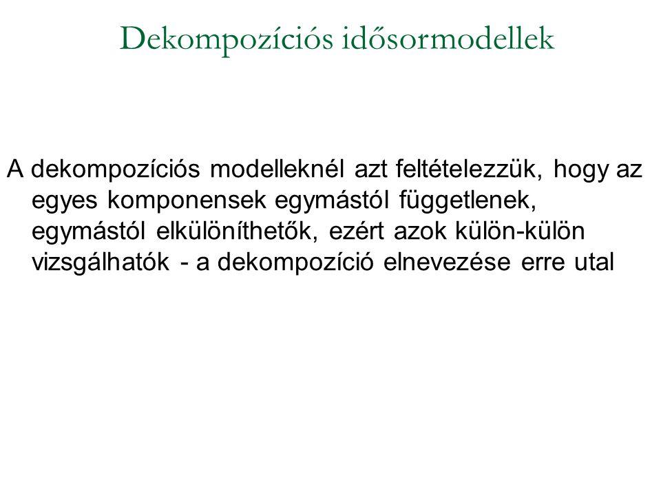 A dekompozíciós modelleknél azt feltételezzük, hogy az egyes komponensek egymástól függetlenek, egymástól elkülöníthetők, ezért azok külön-külön vizsg
