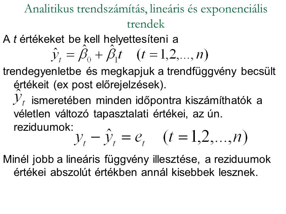 A t értékeket be kell helyettesíteni a trendegyenletbe és megkapjuk a trendfüggvény becsült értékeit (ex post előrejelzések). ismeretében minden időpo