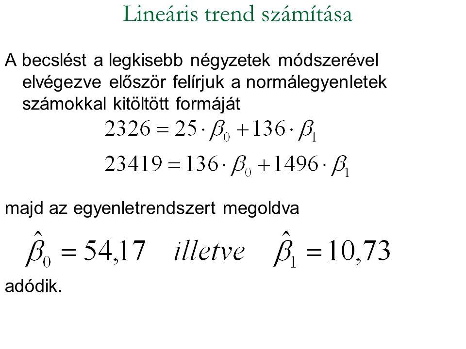 A becslést a legkisebb négyzetek módszerével elvégezve először felírjuk a normálegyenletek számokkal kitöltött formáját majd az egyenletrendszert mego