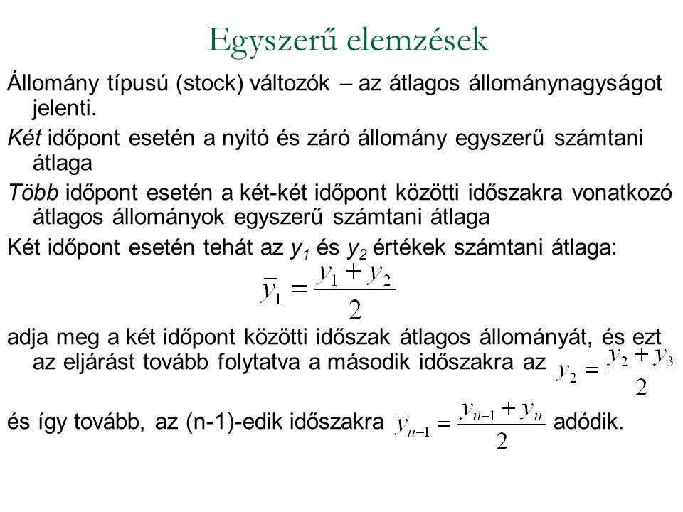 Állomány típusú (stock) változók – az átlagos állománynagyságot jelenti. Két időpont esetén a nyitó és záró állomány egyszerű számtani átlaga Több idő