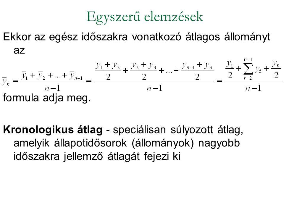 Magyarország népmozgalmi adatai 1996–2005 - átlagok