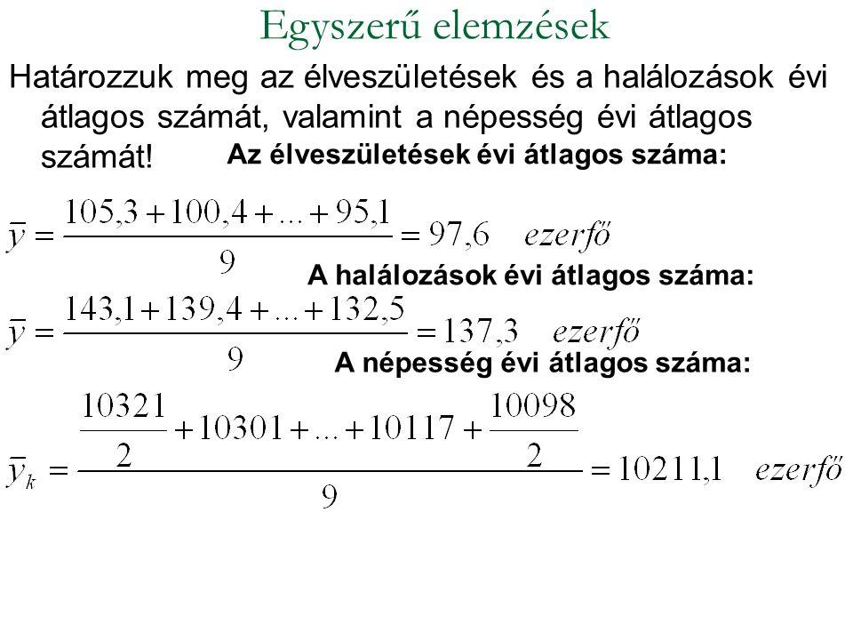 Az egyenlet a becsülni kívánt paraméterekkel felírva adódik, aholbecsült paraméterek úgy kaphatók, hogy minimalizáljuk a négyzetösszeget.