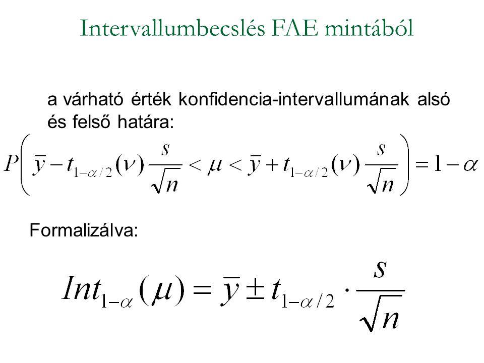 a várható érték konfidencia-intervallumának alsó és felső határa: Formalizálva: Intervallumbecslés FAE mintából