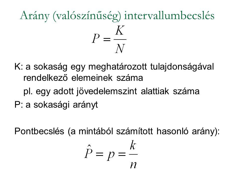 K: a sokaság egy meghatározott tulajdonságával rendelkező elemeinek száma pl.