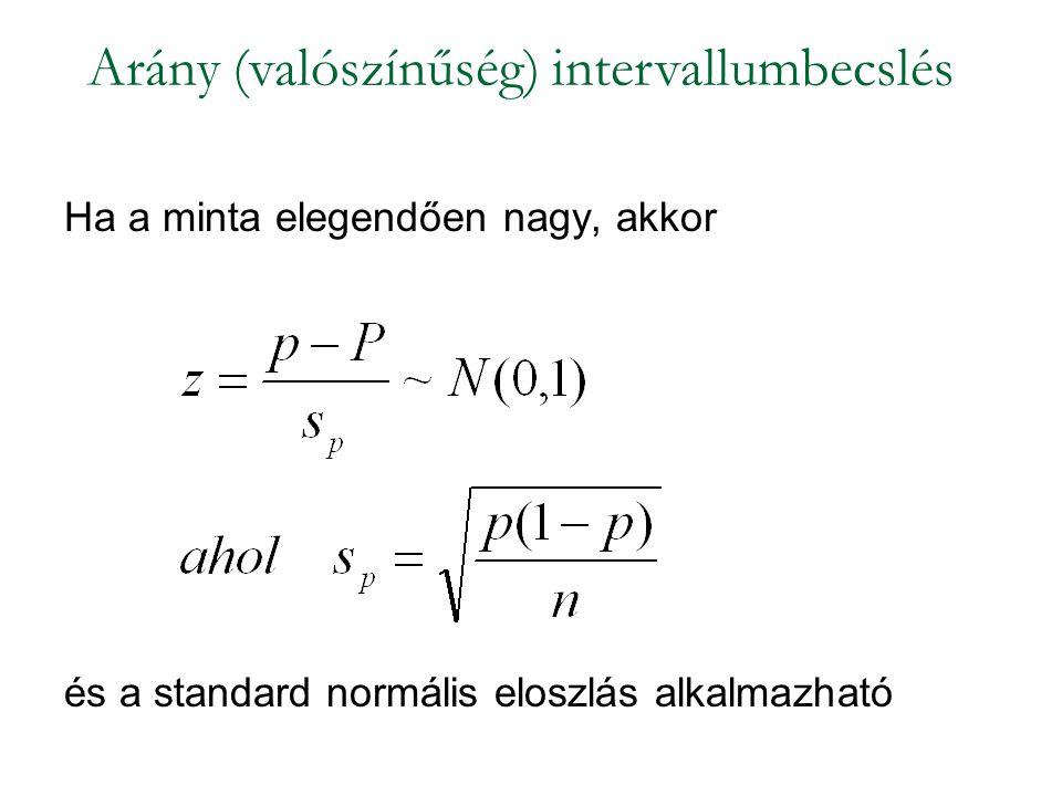 Ha a minta elegendően nagy, akkor és a standard normális eloszlás alkalmazható Arány (valószínűség) intervallumbecslés